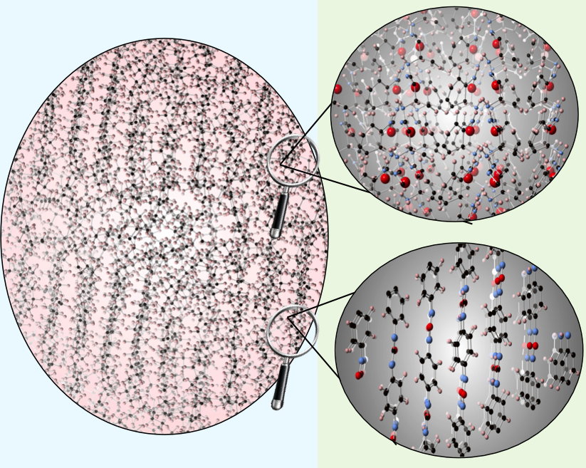 The complexity of the polymer morphology (left) and local regions of crystallinity (right).