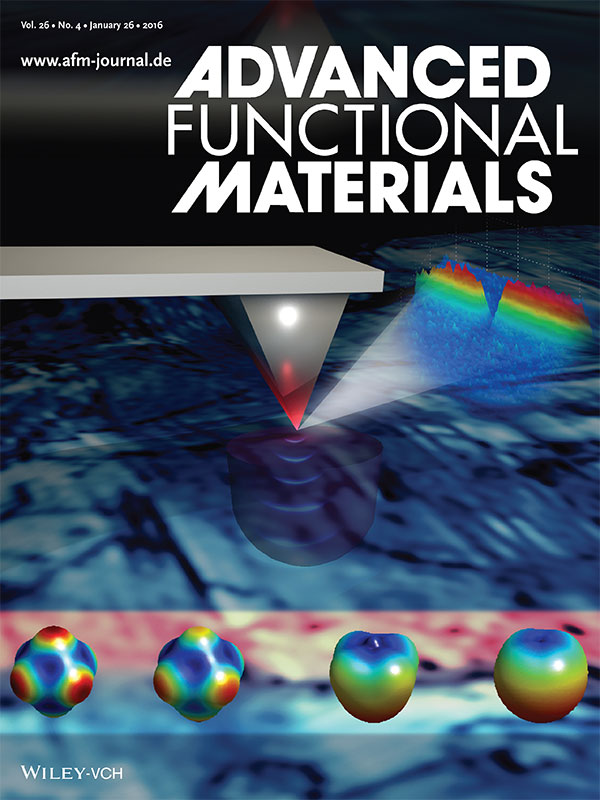 advanced functional materials cover