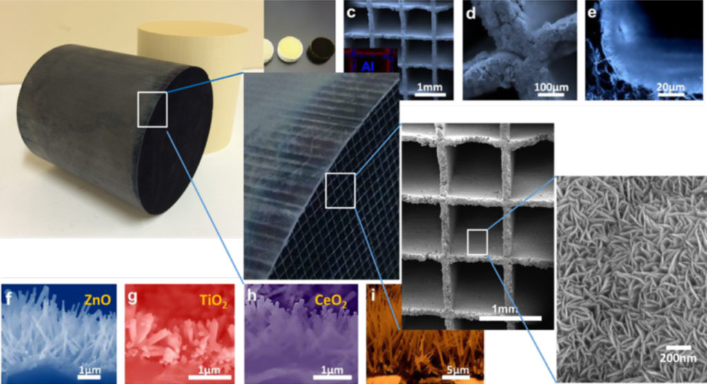 """Figure 1.  Above, an image of Professor Puxian Gao's research: Ø4.66""""×4"""" nano-array integrated diesel oxidation catalytic converter fabricated at UConn Nanomaterials Science Laboratory. (Inset colored SEM images adapted from Nano Energy, 2013, 2, 873.)"""