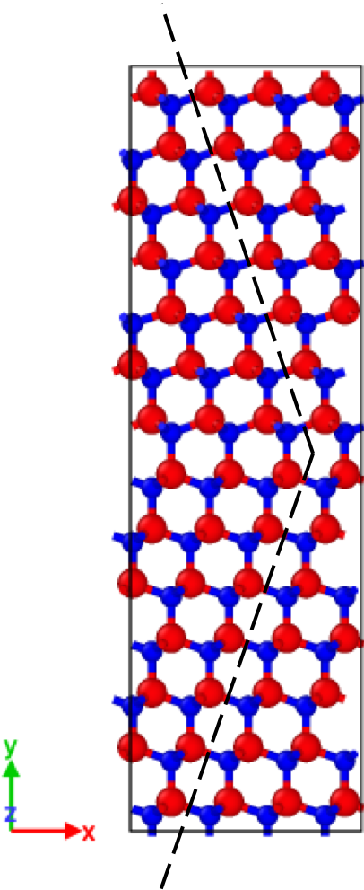 Image of a silicon carbide sigma 3 grain boundary.